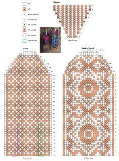 Bilder på veggen til felleskapet Mittens Pattern, Knit Mittens, Knitting Socks, Hand Knitting, Mitten Gloves, Fair Isle Knitting Patterns, Knitting Charts, Knitting Stitches, Craft Patterns