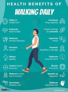 16 Surprising Health Benefits Of Walking Daily #beauty #beautifulskin #aqiskincare #skincare #beautifulbody