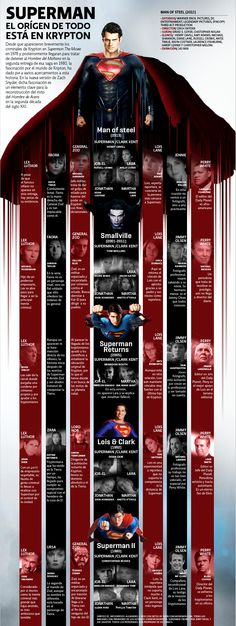 We could do a story with this format comparing Batman and Superman Clark Superman, Batman And Superman, Dc Comics, Comic Art, Comic Books, Newspaper Design, All Hero, Smallville, Photo Illustration