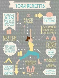Isn't it amazing how many benefits Yoga has on your physical body? And these are just some of them!