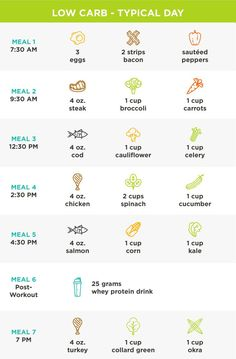 34b76c80d71 Carb Cycling  The 30-Day Nutrition Plan That Actually Works