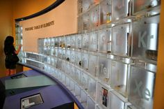 The Periodic Table at the Houston Museum of Natural Science