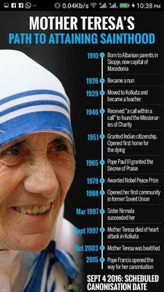 Mother Teresa declared a saint by Pope   Mother Teresa the revered but controversial nun whose work with the dying and the destitute made her an icon of 20th Century Christianity declared a saint.  The elevation of the Nobel Peace Prize winner to Catholicism's celestial pantheon comes on the eve of the 19th anniversary of her death in the Kolkata slums with which she is synonomous.  Teresa worked with the poorest of the poor in the sprawling metropolis formerly known as Calcutta for nearly…