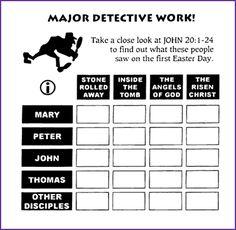 Major Detective Work - Kids Korner - BibleWise easter worksheet