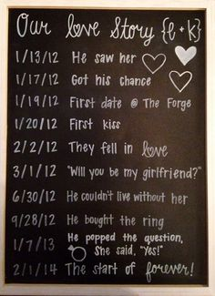 Personalized Love Story Chalkboard by LScurry on Etsy, $35.00