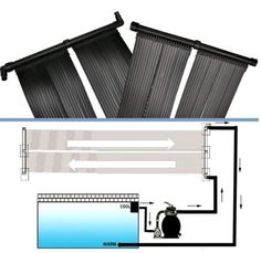Solarpanel-Solarheizung-Poolheizung-Solarabsorber-Solarkollektor-Schwimmbad