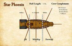 Calidar Skyship Combat Mechanics