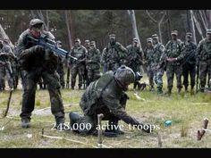 Dünyanın En Güçlü 10 Ordusu ( World's Top 10 Military Powers  )