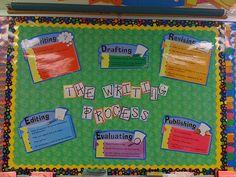 4th Grade site