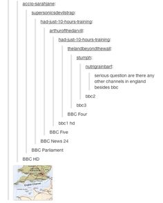 When they explained British TV to non-British people. | 29 Times Tumblr Completely Got What It Means To Be British