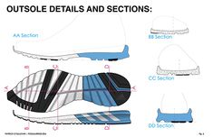Shoe Sketches, Price Point, Designer Shoes, Kicks, Footwear, Sneakers, Behance, Collection, Dibujo