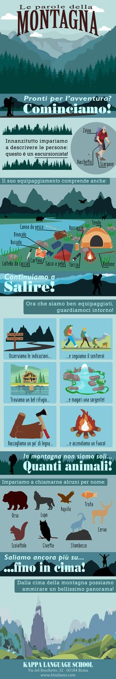 Infographic: learn italian words on mountains and trekking