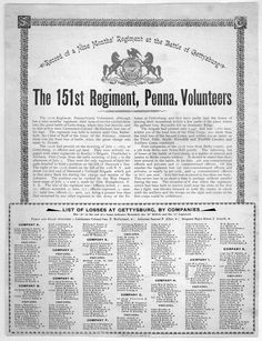 Record of a nine months' regiment at the Battle of Gettysburg, The 151st regiment, Penna. volunteers ... List of losses at Gettysburg, by companies. Hamburg, Pa. The Item printing house. [186-].