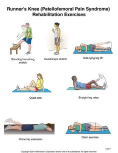 best exercise for patella femoral syndrome - Google Search