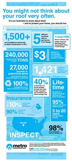 15 best Construction Infographics images on Pinterest | Construction ...