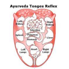 Tongue reflex