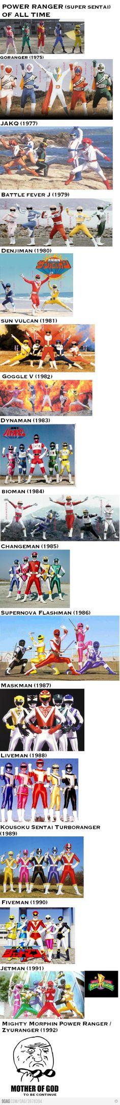 Power Ranger of all time