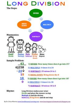 Classroom Freebies Too: Long Division Strategy: A Mathemagical Approach