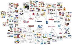This simple flowchart shows that nearly every product we consume on a daily basis is owned by the same 10 corporations.