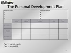 How To Create Your Own Personal Development Plan  Personal