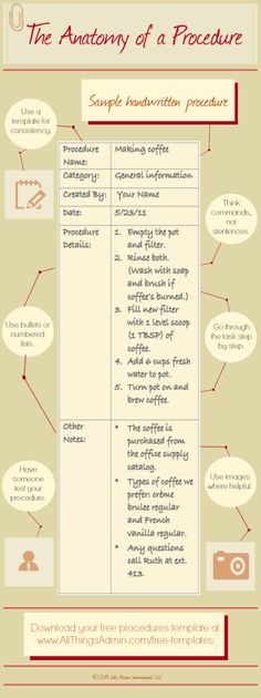 Effective Administrative Procedures - Infographic