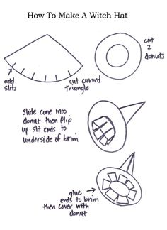 Running With Sisters: How To Make a Witch's Hat
