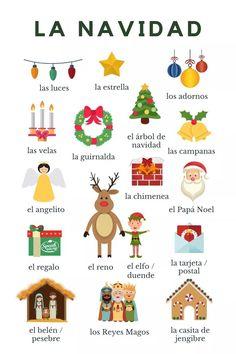 Spanish Vocabulary, Spanish Language Learning, Teaching Spanish, Spanish Notes, Spanish Basics, Spanish Christmas Food, Spanish Lessons For Kids, Learn Spanish, Spanish Classroom