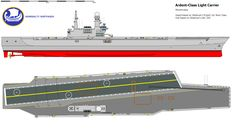 The Ardent-Class, designed by Monemvasia's Admiralty Shipyards, is the result of extensive study into the realm of light carrier designs Military Drawings, Modern Tech, Naval, Aircraft Design, Aircraft Carrier, Armed Forces, Warfare, Concept Cars, Super Cars
