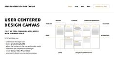 User Centered Design Canvas is an easy to use and effective tool for analysing, organising and facilitating UX design.
