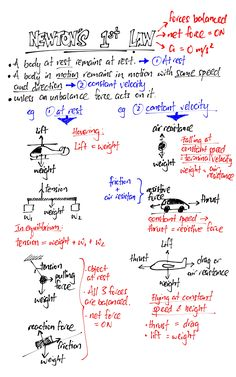 Newton's Laws of Motion and Summary Physics Laws, College Physics, Physics Lessons, Learn Physics, Physics Concepts, Basic Physics, Physics Formulas, Physics Notes, Physics And Mathematics