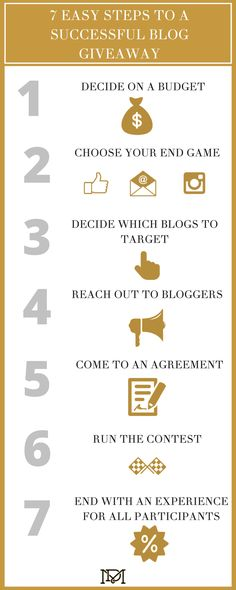 Blog Give away Infographic and article from Melanie Duncan.