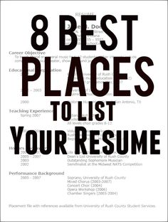the best sites to post your resume tsm interactive. main. where is ...