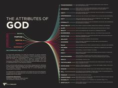 free-attributes-of-god.png (1600×1200)