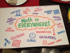 """Math is Everywhere!"" anchor chart for beginning of the year"