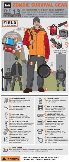 "Outdoor clothing and gear retailer REI has created a tongue-in-cheek zombie survival infographic which provides a list of the essential tools you will need to ""keep from becoming a snack for raveno..."