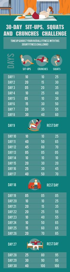 30-Day Sit-ups, Squats And Crunches Challenge