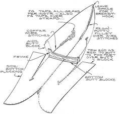 """14' 5"""" Rob Roy - S&G canoe-boatdesign"""
