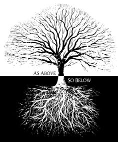 "Tree of Life, ""As above, so below"" - ""Chronicles of Insanity: Sentient Earth"""