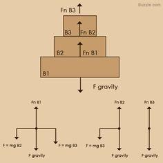 82b429bca70035b1afce693b75b7b95a force pinteres  at pacquiaovsvargaslive.co