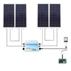 www.amazon.com ECO-WORTHY-1200W-Monocrystalline-Solar-Panel dp B01N1LXX41 ref=as_li_ss_il?ie=UTF8&qid=1485974473&sr=8-1&keywords=solar%2Bpanels%2Bfor%2Bhomes&linkCode=li3&tag=finecraftguild-20&linkId=97b854d3eb3166d2244245346d36b086&th=1&psc=1