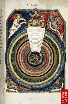 A miniature of the universe as a diagram, with Christ at the top, hell at the centre and the symbols of the four Evangelists in the corners; from L'image du Monde, Gautier de Metz, 1464, Royal 19 A IX f.149. (British Library)