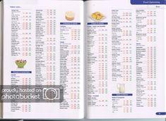 Slimming world food optimising book Slimming World Books, Slimming World Syns List, Slimming World Speed Food, Slimming World Recipes Syn Free, Slimming World Plan, Slimming Eats, Diet Motivation Funny, Health Motivation, Diet Meme
