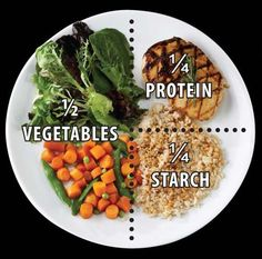 Whatever way you chose to control your portion size and define your diabetes, keep strictly applying it to everything you eat. It is worth the effort. #diabetes