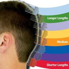The Guide to Hair Clipper Sizes The Guide to Hair Clipper Sizes – Farbige Haare Cut Own Hair, How To Cut Your Own Hair, Hair Clipper Lengths, Hair Lengths, Diy Haircut, Fade Haircut, Hair Cut Guide, Hair Length Guide, Male Hairstyles