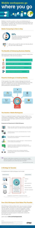 Mobile Workspaces Go Where You Go