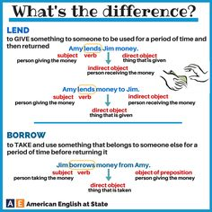 Here's another useful graphic from American English at State on the difference between lend and borrow!
