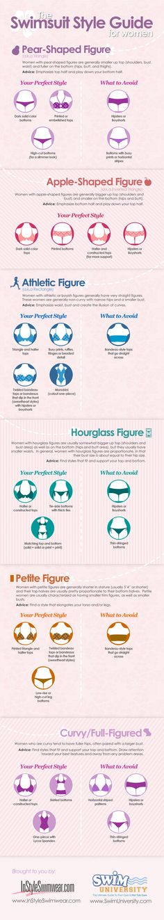 The Swimsuit Style Guide for Women | #infographics repinned by @Piktochart