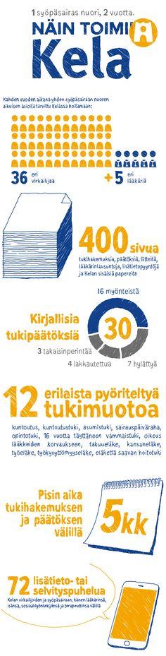 2015.08.31 - Älä sairastu vakavasti Suomessa, apua ei tipu – 24-vuotias Jani joutuu taistelemaan syövän lisäksi Kelaa vastaan