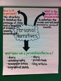 Asking all teachers: What would you do if a student handed in a personal narrative about this?