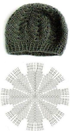 4 diferentes puntos a crochet para gorros originales – 4 verschiedene Häkelstiche für Originalmützen – Knitting PatternsKnitting HumorCrochet PatternsCrochet Bag Bonnet Crochet, Crochet Beret, Crochet Cap, Crochet Fabric, Crochet Diagram, Crochet Motif, Crochet Designs, Knitted Hats, Tutorial Crochet